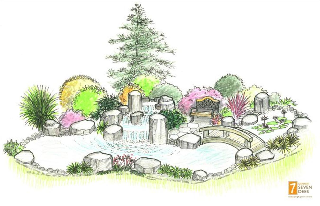 Value of a landscape design take root with dennis 39 7 dees for Landscape plan drawing